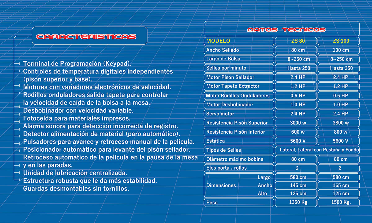ZS-80-ZS-100-CARACTERISTICAS